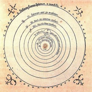 The shock of the heliocentric system