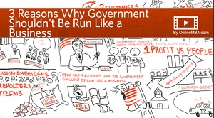 government, business, neoliberalism, Red (team) Analysis, paradigm shift, political risk, weak signal