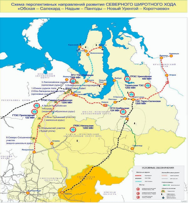 Northern Latitudinal Route, railway, Russia, NSR